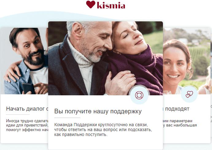 Техподдержка Kismia