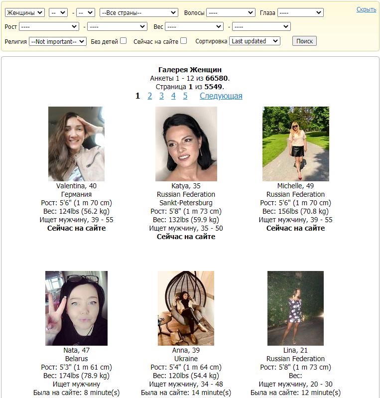Анкеты на сайте знакомств Fdating.com