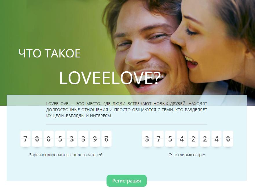 Общение на сайте Loveelove