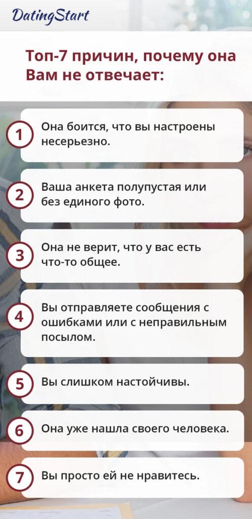 топ-7 причин, почему девушка не отвечает на сайте знакомств