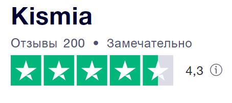 Trustpilot рейтинг Kismia